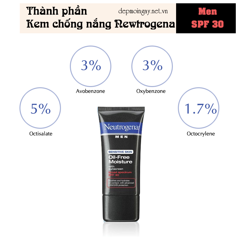 neutrogena-men-sensitive-skin-oil-free-moisture-spf-30-thanhphan